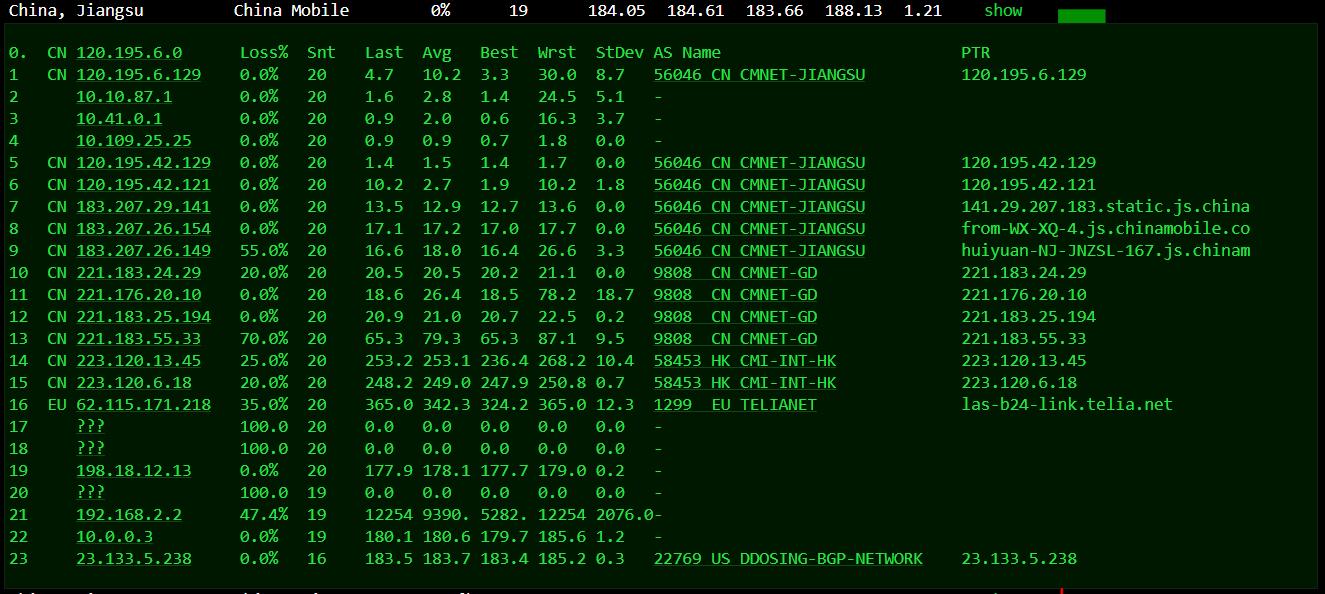 丽萨主机 美国 CN2 GIA VPS 精品网/KVM/9折/2元试用/最低27元/月-沙唐桔