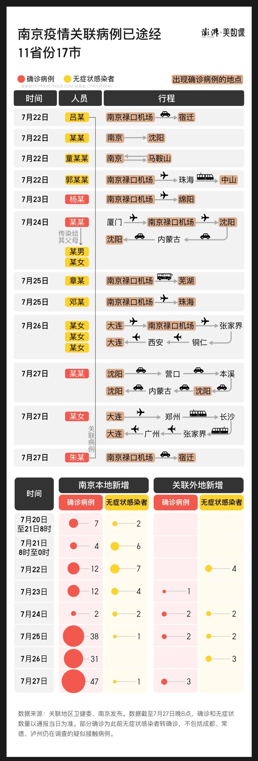 南京疫情Delta毒株发威,未来怎么办?-垃圾站