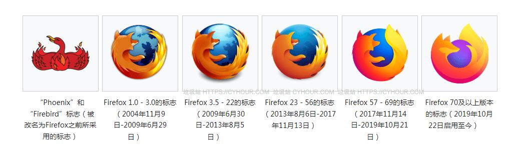 Mozilla Firefox 火狐浏览器 Firefox 官方离线安装包下载 Firefox XP 备用下载-垃圾站